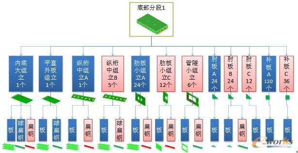 答:数据处理器和控制器简述现代数字系统设计流程包含哪些主要步骤答