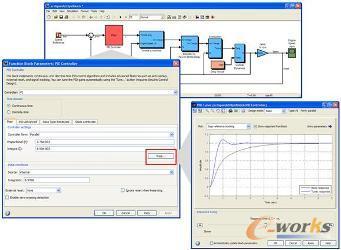 PID控制器的matlab仿真模型图