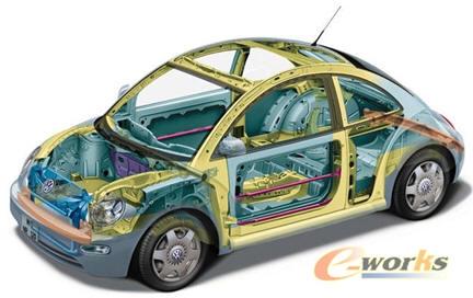 汽车电路透视图