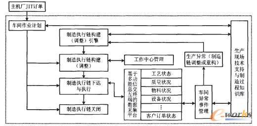 长安cb10空调电路图