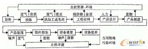 电路 电路图 电子 原理图 508_168