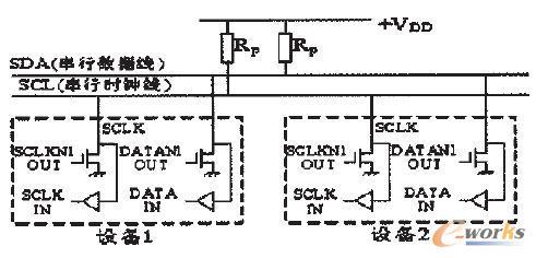图2 I2C总线的系统配置图