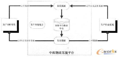 vmi系统的实施步骤