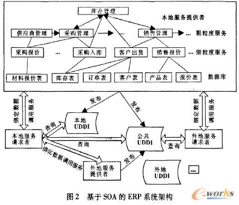 电路 电路图 电子 设计 素材 原理图 480_411