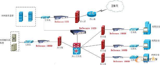 电路 电路图 电子 设计 素材 原理图 614_251
