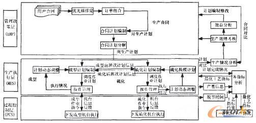 电路 电路图 电子 原理图 503_243
