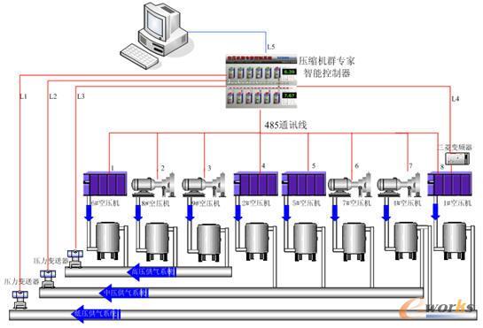 图1 系统结构原理示意图