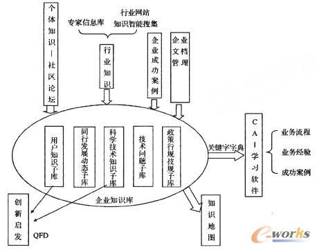 电路 电路图 电子 设计 素材 原理图 458_361
