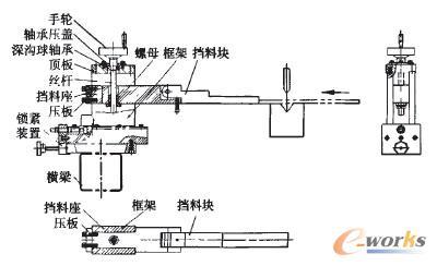 结构的改进方案比较  (2)以triz流程(图8)介绍挡料