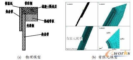基于ansys 斜锥壳固定管板釜式重沸器有限元分析