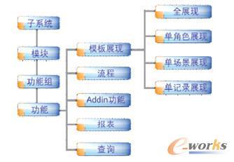 蓝灯科技技术架构