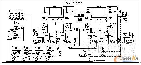 agc液压系统原理图图片
