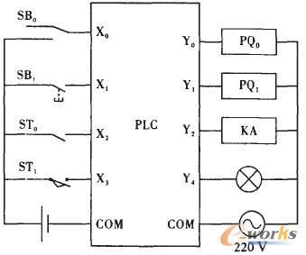 plc外部接线图图片