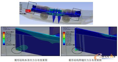 危险点3-箱形结构底板及焊缝应力分布效果图