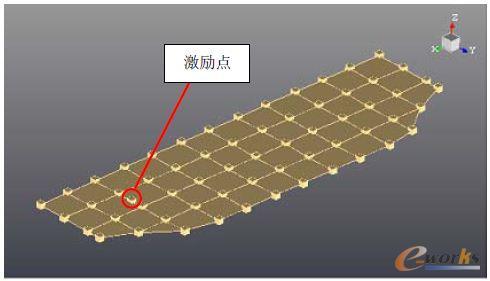 飞机壁板结构的几何模型