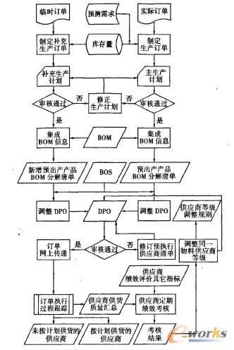 本田天虹90摩托车电路图