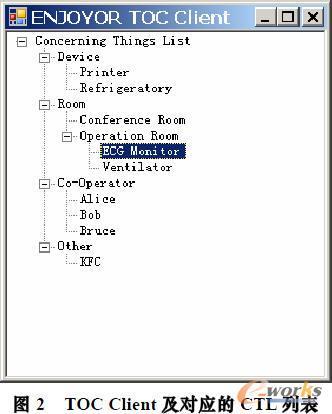 TOC Client及对应的CTL列表