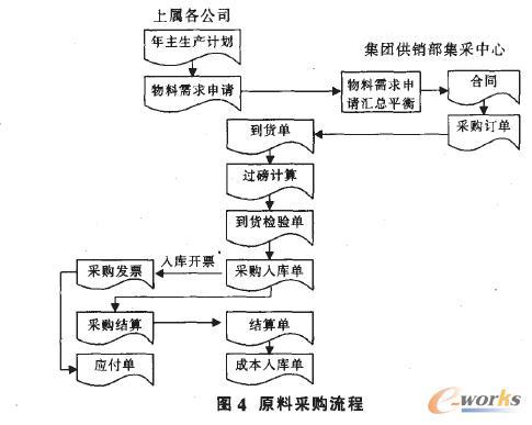 矩阵按键电路流程图