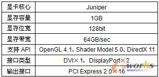 AMD FirePro V5800专业显卡参数