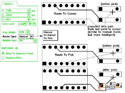 cadence allegro简易手册连载6:布线