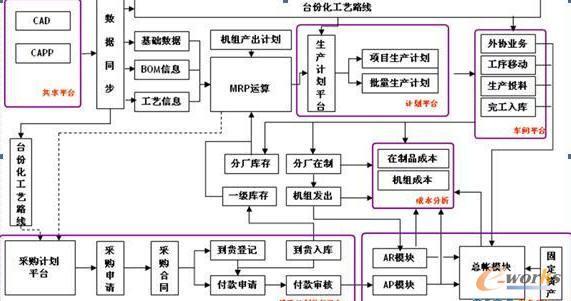 电路 电路图 电子 原理图 571_301