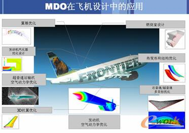 mdo在飞机设计中的应用