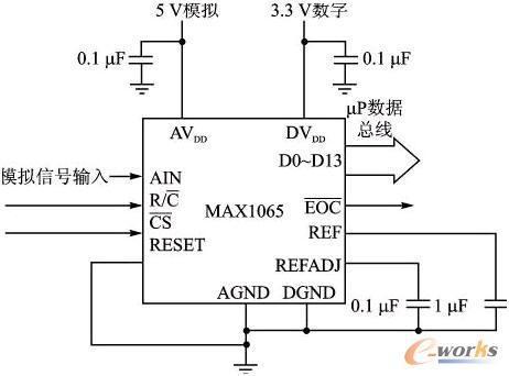 放大电路输出是传感器测得的压力信号