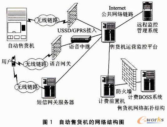 自动售货机控制_plc控制自动售货机的设计