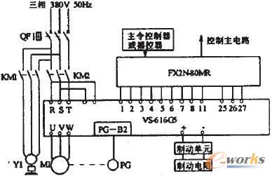 plc和变频器在桥式起重机上的应用