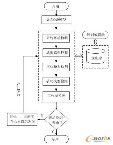 系统的框架结构与工作流程