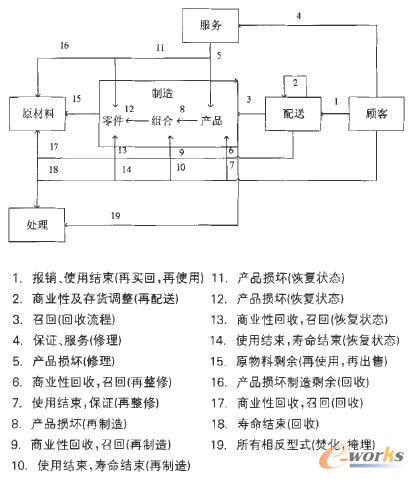 电路 电路图 电子 原理图 414_479