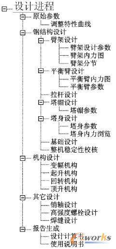 电路 电路图 电子 原理图 240_514 竖版 竖屏