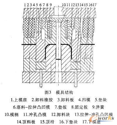 椭圆形装饰盖先进制造及模具设计_工艺分析技五百平米三层设计图图片