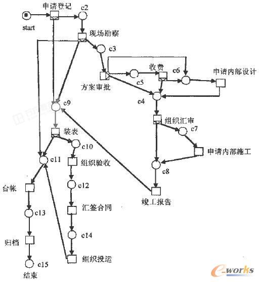 电路 电路图 电子 原理图 512_556