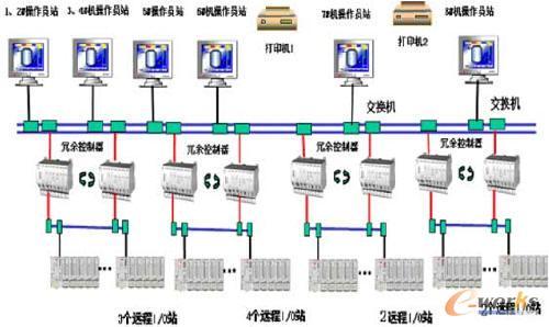 gs4多功能按键接线图