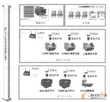 (实验室设备网络化管理的对策研究ppt图1) 购进研发用的实验室设备