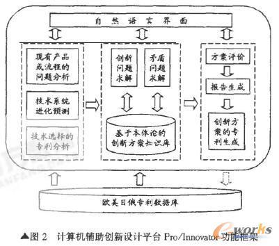 基于系统论的产业技术创新研究