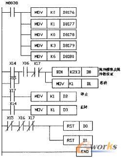 基于plc间通信的步进电机远程闭环控制