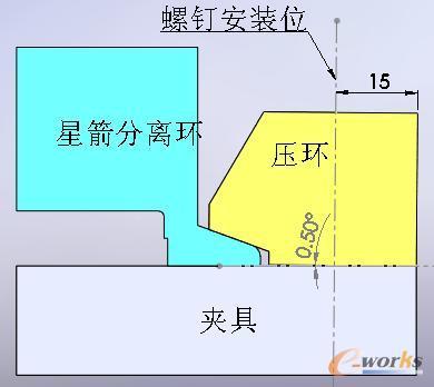 图7:优化前装配示意图-卫星振动压环优化设计