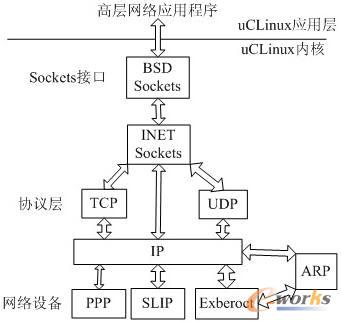 电路 电路图 电子 设计 素材 原理图 341_322
