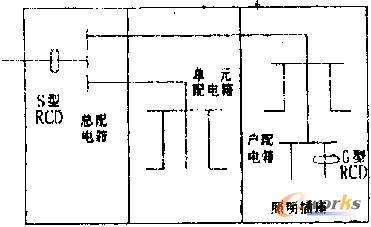 漏电保护器的应用分析_电器与配电_工业自动化控制__e