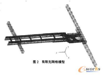 起重机工作时,整个结构重量靠4个液压支腿支撑