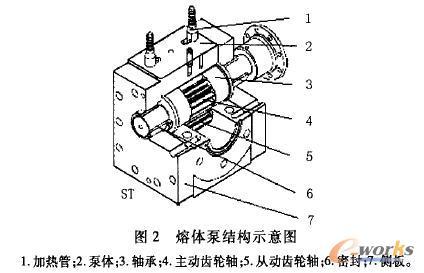 结构圆柱体画法-熔体泵圆柱齿轮的参数化设计图片