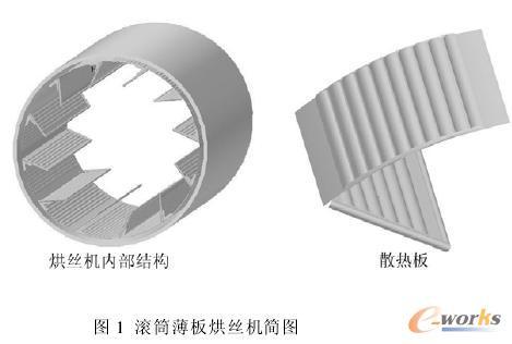 薄板烘丝机热交换装置热应力分析