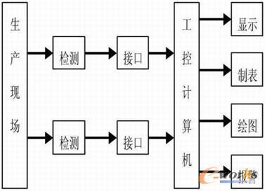 通信类电源电路滤波电路电路图