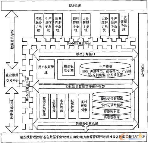 电路 电路图 电子 原理图 491_475