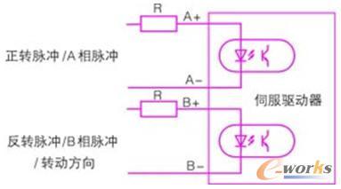 伺服驱动脉冲接收接口电路