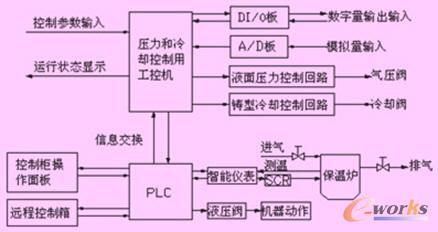 电路 电路图 电子 设计 素材 原理图 438_232图片