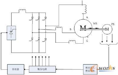 无刷直流电动机的控制及应用图片