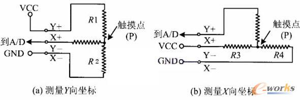 并将相应的电压信号传送给自身a/d转换器,在微处理器spi口提供的同步
